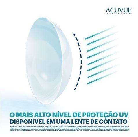 350c34c9b ... ACUVUE® OASYS com HYDRACLEAR® PLUS oferece o mais alto nível de  proteção UV disponível ...